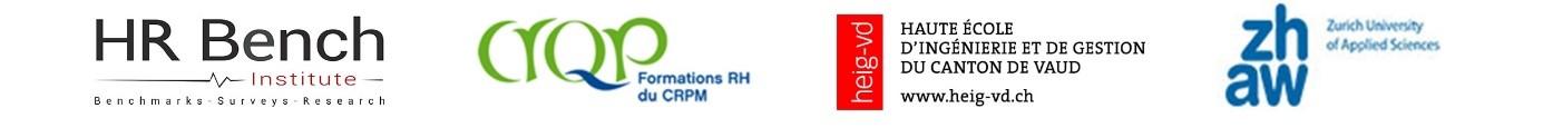 HR Bench-CRQP-Heig Vd-Zhaw
