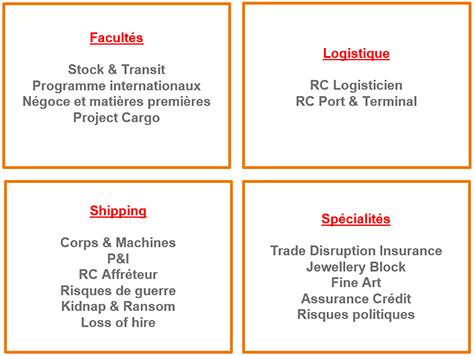 produits-assurance-transport-siaci